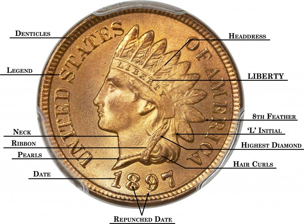 Indian Head Penny Design - Obverse